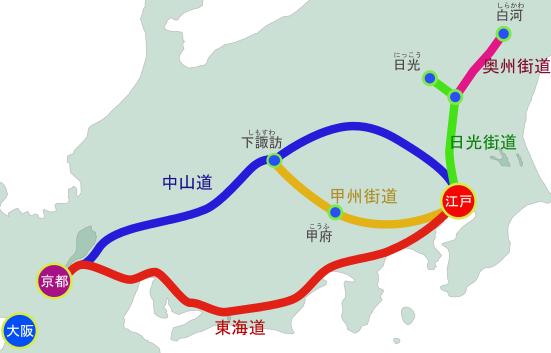 江戸時代の五街道の図(イラスト地図)