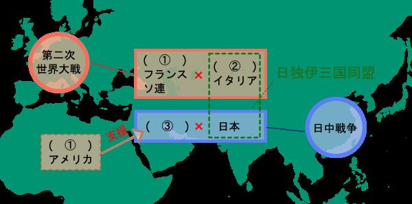 第一次世界大戦と太平洋戦争(三国同盟)クイズ図2